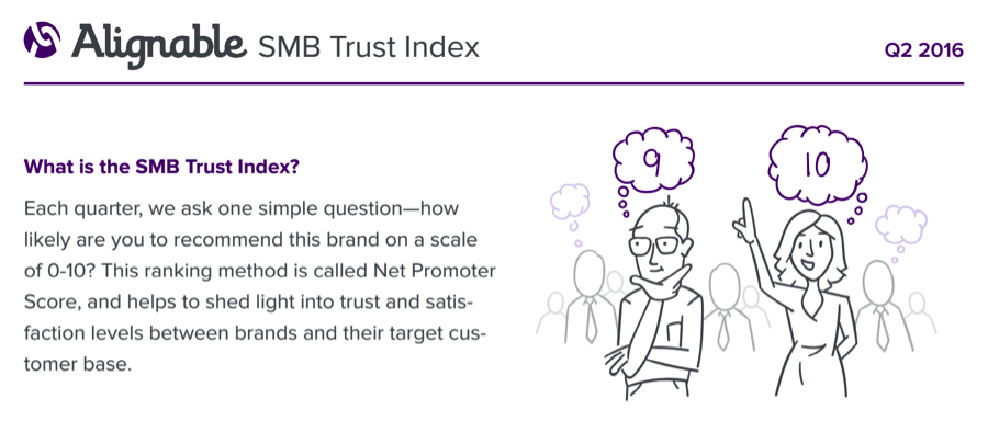 SMB Trust Index